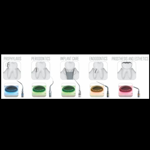 newtron värikoodaus